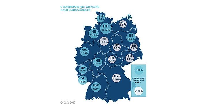 Reaktionsquote Deutschland