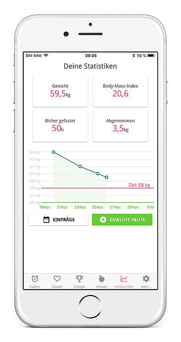 In den Statistiken wird der Abnehm-Erfolg sichtbar: Gewicht, Body-Maß-Index, gefastete Stunden und verlorene Kilos werden in der BodyFast-App angezeigt.
