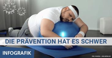 Fitnessstudios im Lockdown können keine Prävention leisten