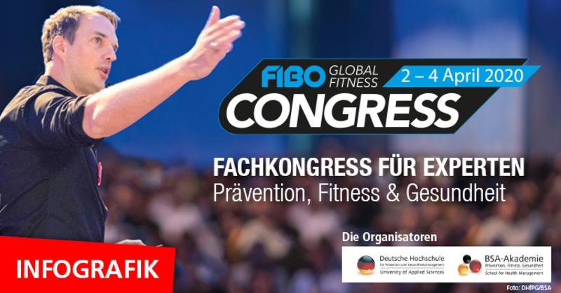 FIBO CONGRESS 2020 mit DHfPG und BSA-Akademie: Fachkongress für Experten Prävention, Fitness & Gesundheit