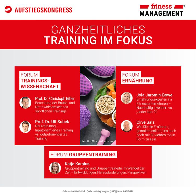 Überblick Forum Training & Ernährung