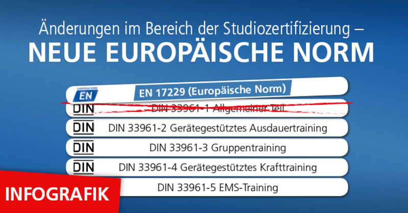 fM Infografik zur neuen Europäischen Norm für den Bereich der Studiozertifizierung.
