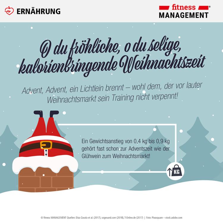 Die Weihnachtszeit liefert Kalorien in Hülle und Fülle – gerade da sollte man nicht das Training zu Hause vernachlässigen.