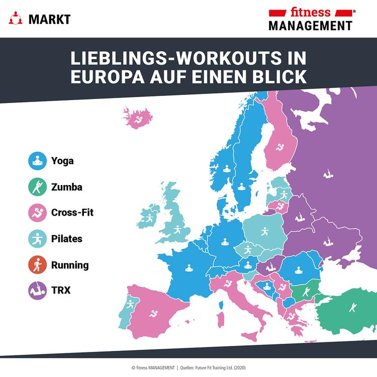 Workout-Lieblinge in Europa