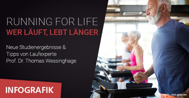 Running For Life: Wer läuft, lebt länger – Infografik Lauftraining