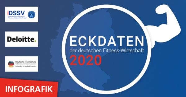 Die Eckdaten der deutschen Fitness-Wirtschaft 2020