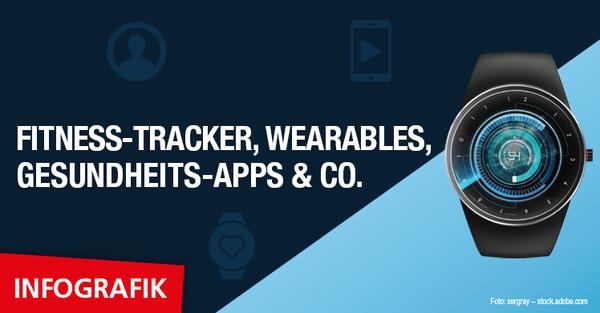 Infografik zur Studie Optimized Self Monitor 2019 von Splendid Research über die Verbreitung und das Nutzungsverhalten von Fitness-Trackern, Wearables und Gesundheits-Apps.