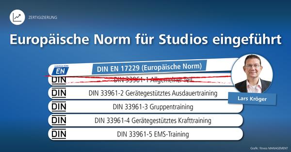 Europäische Norm für Fitnessstudios: Interview mit Lars Kröger von der BSA-Zert