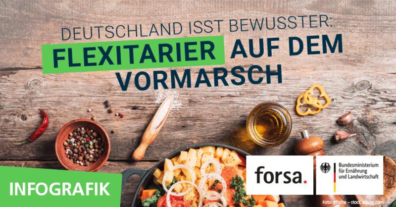 Bunte Teller: Flexitarische Ernährung auf dem Vormarsch