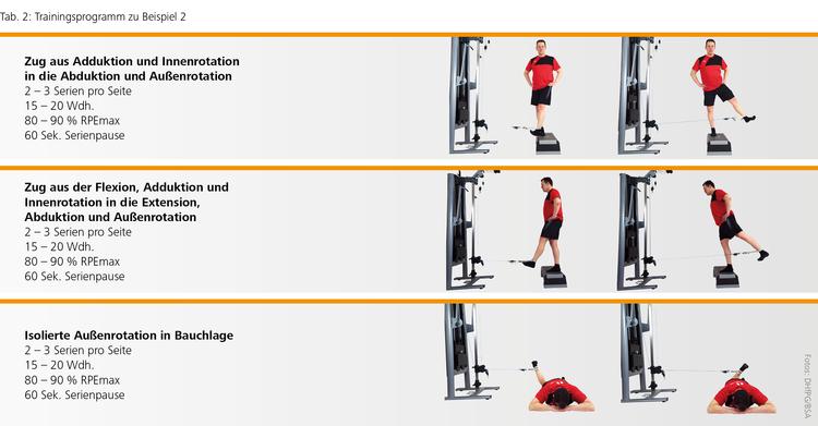 Nicht nur für Leistungssportler: Übungsbeispiele fürs Beinachsentraining