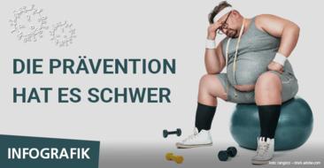 Fitnesstudios im Lockdown können keine Prävention leisten.