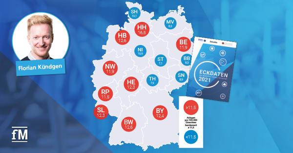 Eckdaten 2021 Analyse von Florian Kündgen, stellvertretender Geschäftsführer des DSSV e.V.