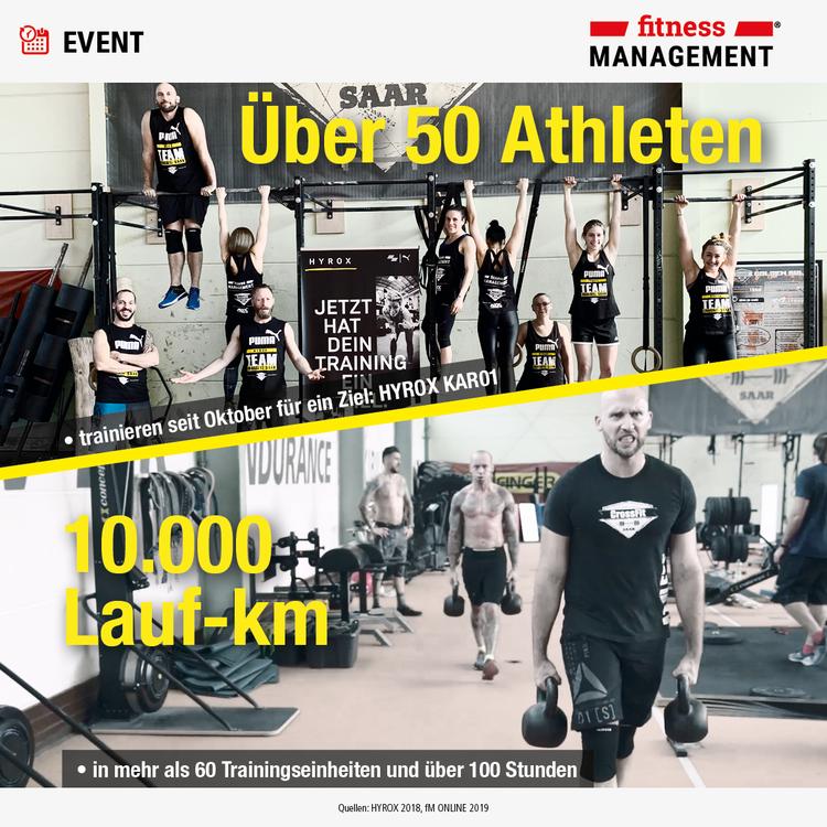 10000 Lauf-km in mehr als 60 Trainingseinheiten und 100 Stunden
