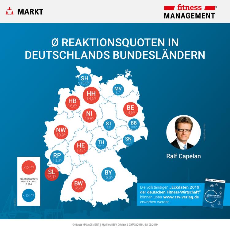 Die durchschnittliche Reaktionsquote in Deutschland beträgt 13,4 Prozent – einige Städte wie Frankfurt am Main, Stuttgart und Bonn erreichen laut Eckdaten-Studie sogar über 20 Prozent.