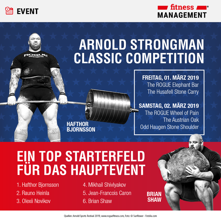 2019 Arnold Strongman Classics