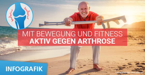 Aktiv gegen Arthrose: Infografik Bewegung und Fitness in der Arthrosetherapie
