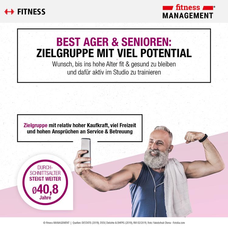 Wunsch, bis ins hohe Alter fit und gesund zu bleiben und dafür aktiv im Studio zu trainieren.