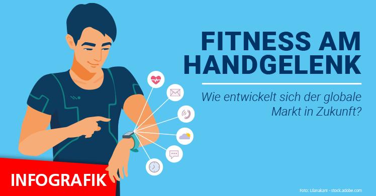 Fitness am Handgelenk: Wie entwickelt sich der globale Markt der Zukunft?