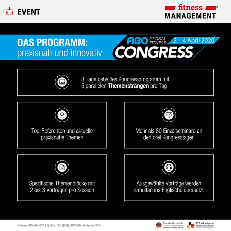 FIBO-Congress 2020 mit DHfPG und BSA-Akademie: Fachkongress für Fachbesucher und Experten aus Prävention, Fitness und Gesundheit