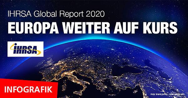 IHRSA Global Report 2020: Der Fitnessmarkt Europa auf einen Blick