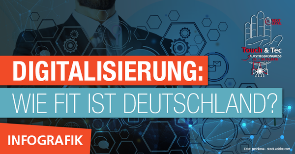 Führungskräftebefragung: fM Infografik zum Thema Digitalisierung in Deutschland.