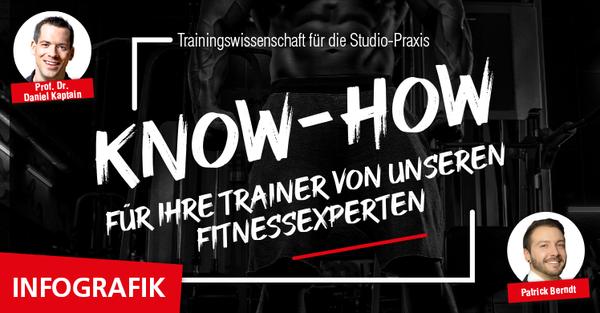 Know-how für Ihre Trainer von den Fitnessexperten der DHfPG