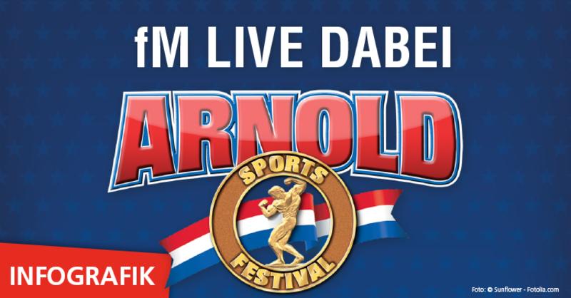 Arnold Strongman Classics 2019