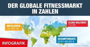 Fitness weltweit: Die fM Infografik zum IHRSA Global Report 2019