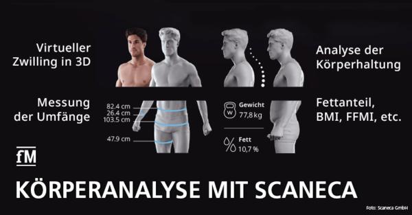 Körperanalyse mit SCANECA