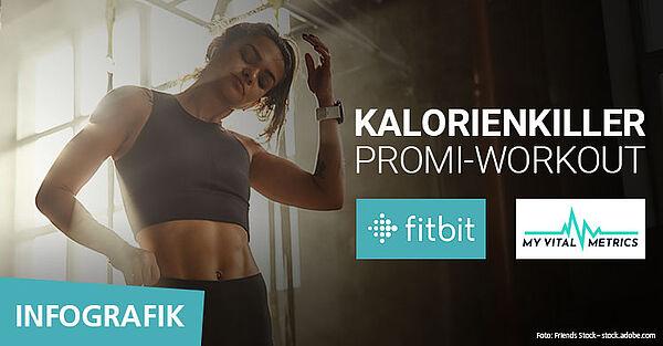 Ranking: Welches Promi-Workout verbraucht am meisten Kalorien?