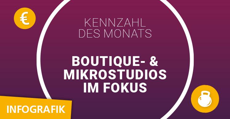 fM Infografik zum Wachstumsmarkt Boutique- und Mikrostudios.