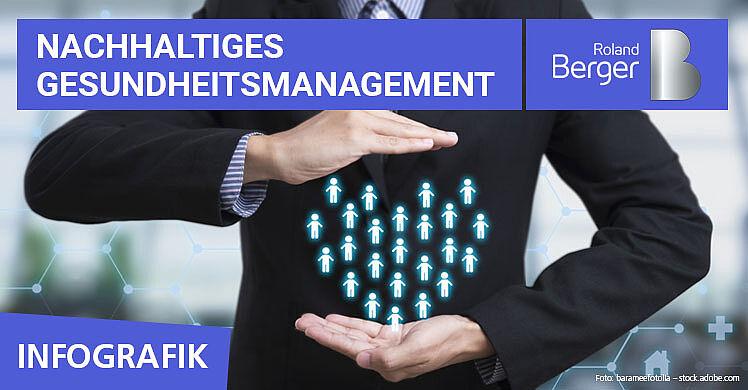 Corporate Health Management im Fokus