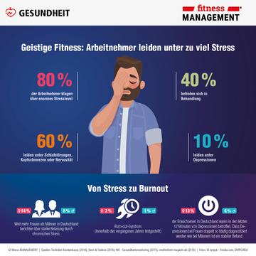 Geistige Fitness: Arbeitnehmer leiden immer häufiger unter zu viel Stress.