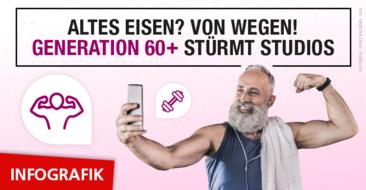 Altes Eisen? Von wegen! Die Generation 60+ stürmt die Fitnessstudios – Infografik zu Fitness im Alter.