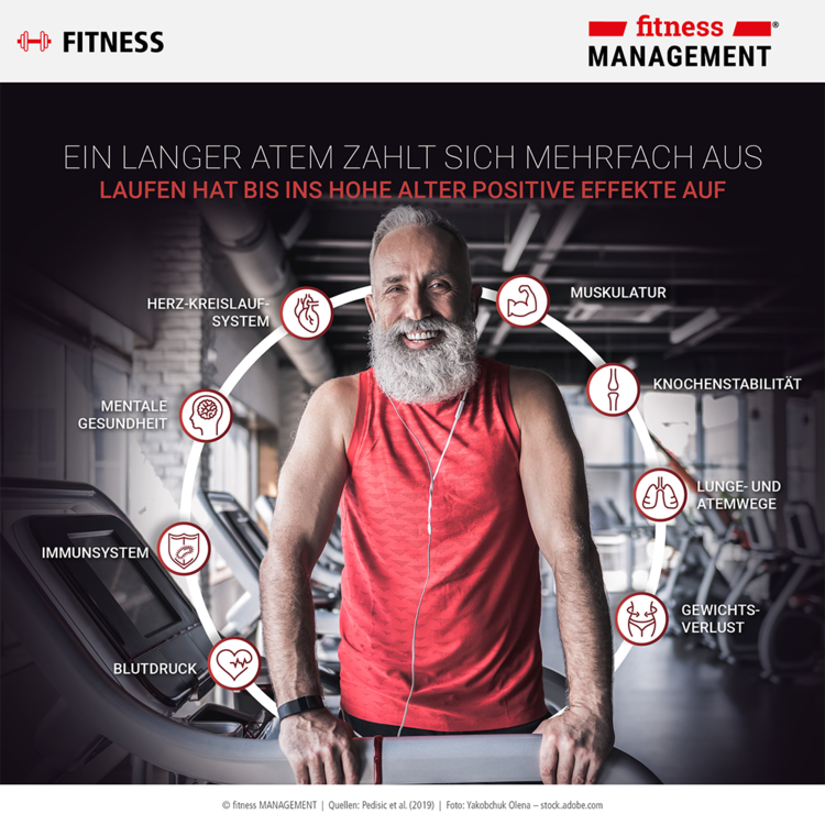 Ob Herz-Kreislauf-System, Muskulatur, Gewichtsverlust, Mentale Gesundheit oder Stressreduktion – auf all dies hat Cardiotraining positive Effekte