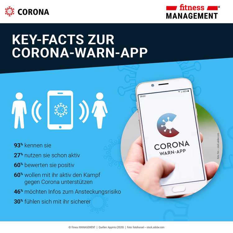 Key-Facts zur neuen Corona-Warn-App
