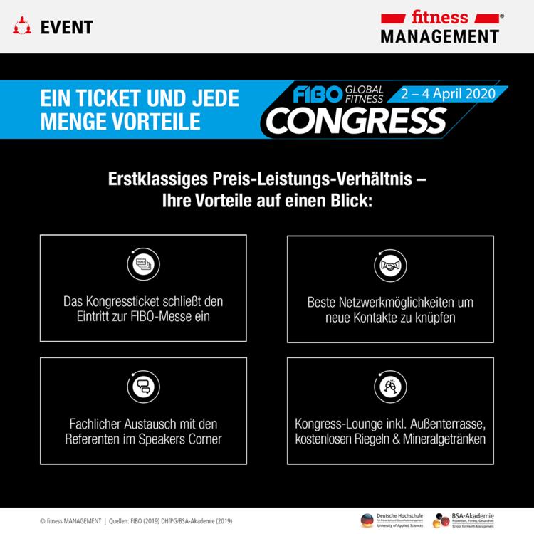 FIBO-Congress 2020: Ein Ticket für Fitnessleitmesse FIBO und Fachkongress
