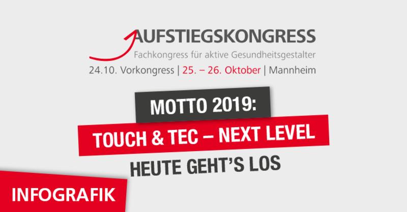 Aufstiegskongress 2019 'Touch & Tec' – NEXT LEVEL von DHfPG, BSA-Akademie und BSA-Zert startet mit wissenschaftlichem Vorkongress 'Up-to-date' am 24. Oktober 2019.