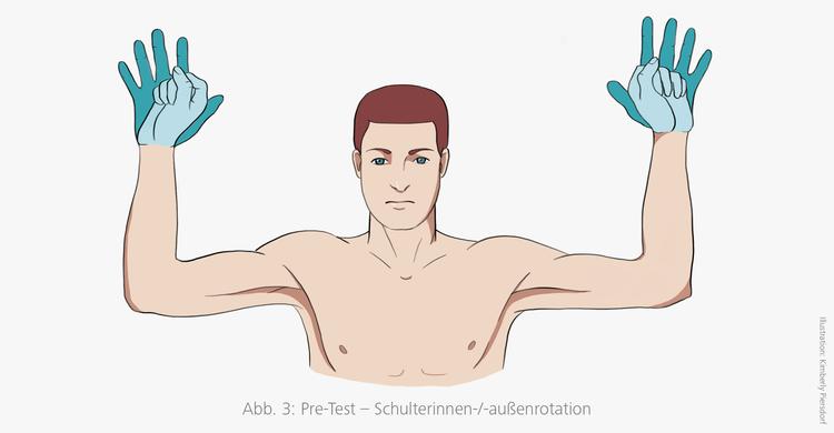 Pre-Test Schulterinnen-/-außenrotation