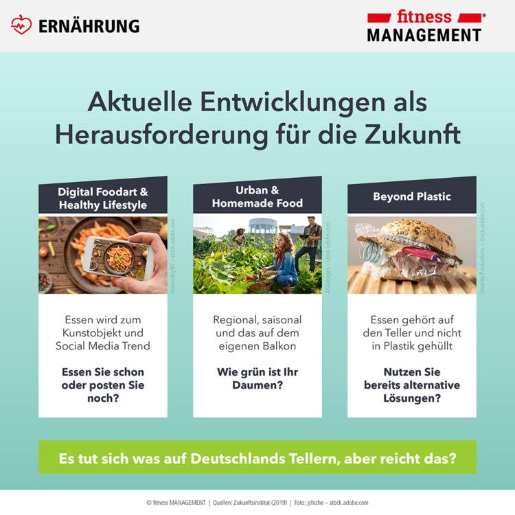 Food-Trends 2020: Food-Expertin Hanni Rützler zeigt die Ernährungstrends des Jahres – so essen wir heute und morgen