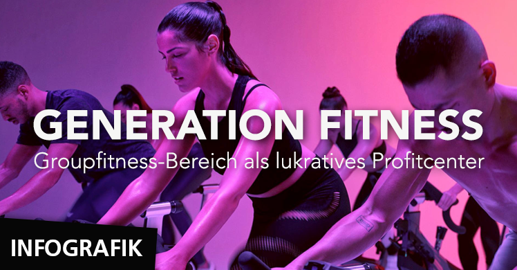 Der Groupfitness-Bereich als lukratives Profitcenter