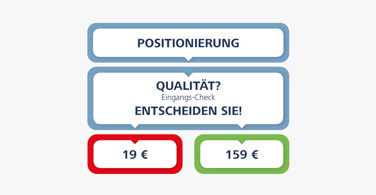 Positionierung nach Preis: Eingangs-Check für die Qualität – Entscheiden Sie!