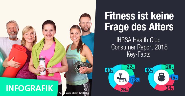 fM Infografik zu unterschiedlichen Fitnessgenerationen