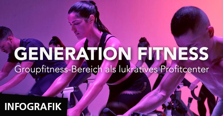 fitness MANAGEMENT fasst die wichtigsten Keyfacts zur Les Mills Global Consumer Fitness Survey 2019 in der Infografik 'Generation Fitness' zusammen.