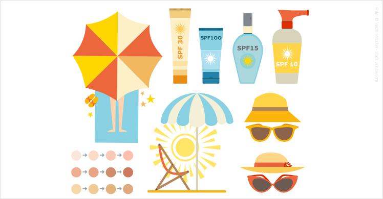 Um sich beim Sonnenbaden gegen Sonnenbrand und schlimmstenfalls Hautkrebs zu schützen gilt es, geeignete Sonnenschutzmaßnahmen ergreifen.
