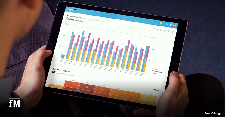 Mit Virtuagym den Überblick über Check-Ins und Umsätze behalten