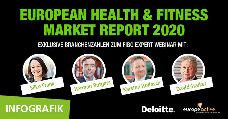 Fitnessmarkt Europa: fM Infografik EHFMR 2020