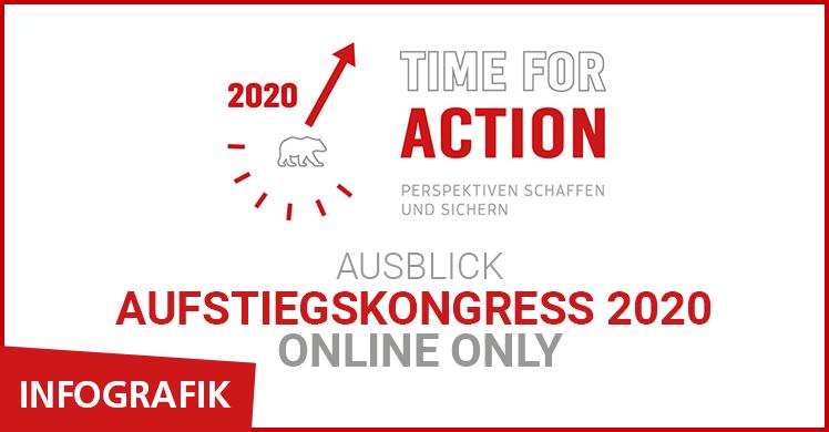 Infografik 'Geballter Online-Content – Der digitale Aufstiegskongress 2020 ONLINE ONLY bietet jede Menge Höhepunkte'
