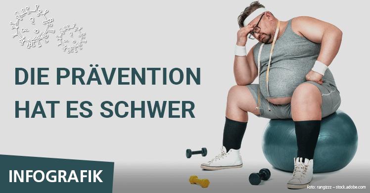 Geschlossene Fitnesstudios können keine Prävention leisten!