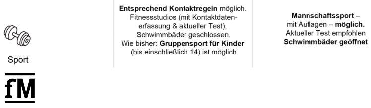 Aktuelle Corona-Regeln in Hessen